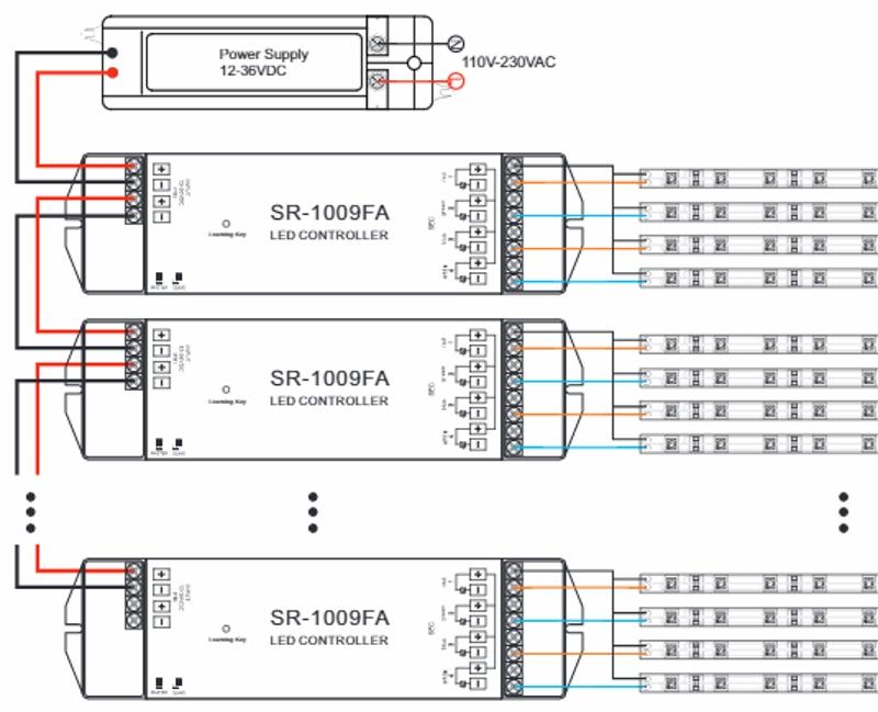 5-Kanal LED-Dimmer / Funk-Fernbedienung - 5-Zonen Sender 433MHz (SR ...