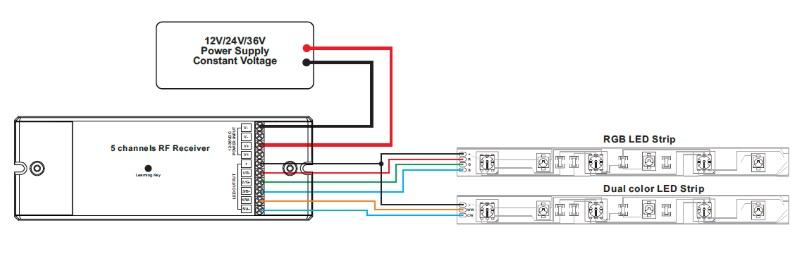 5 kanal rf rgb w led empf nger sr 1009ea 5c f r 5 zonen. Black Bedroom Furniture Sets. Home Design Ideas