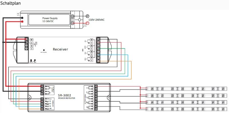 rgb w led verst rker sr 3002 rgbw amplifier 12 36v. Black Bedroom Furniture Sets. Home Design Ideas
